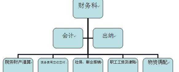 公司出纳岗位职责及工作流程3篇