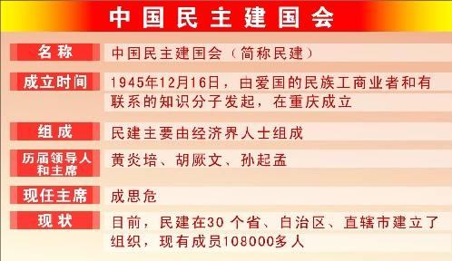 China民主建国会入会申请书