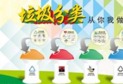 幼儿园环保垃圾分类活动方案三篇