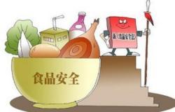 食品安全管理制度篇