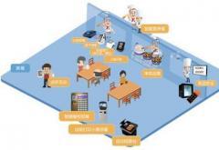 学校食堂经营管理方案及管理制度