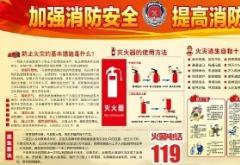 学校教师消防安全心得体会三篇